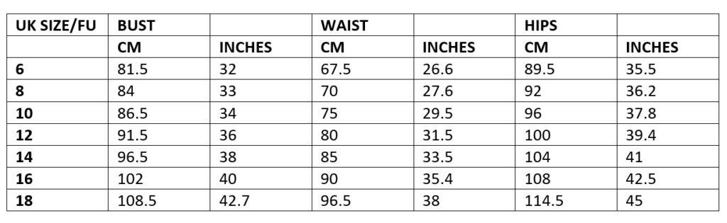 UK-Dress-Sizes1